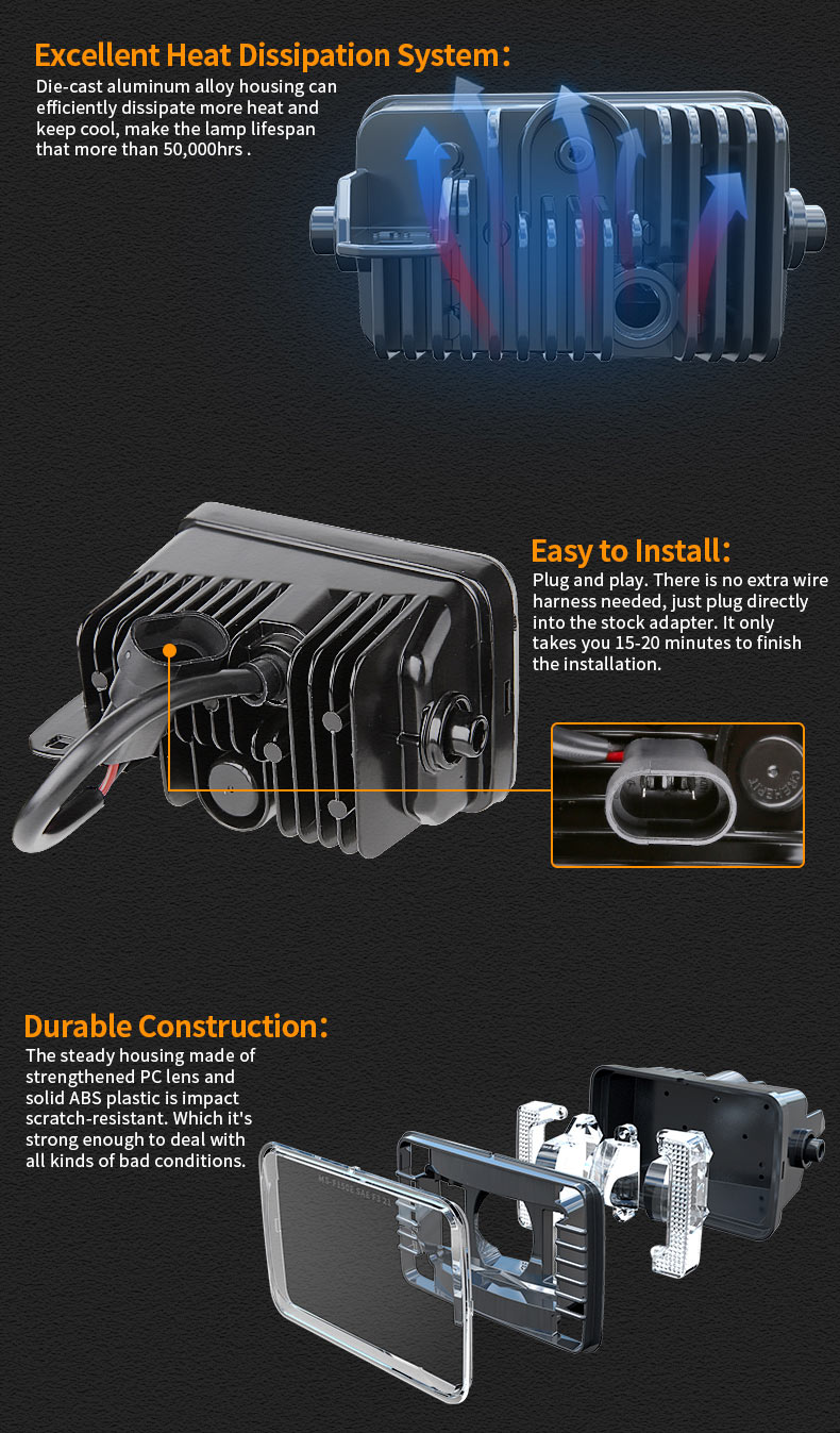 Ford F150 Led Fog Lights Heat Dissipation System