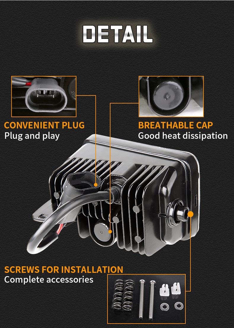 Details of Ford F150 Led Fog Lights