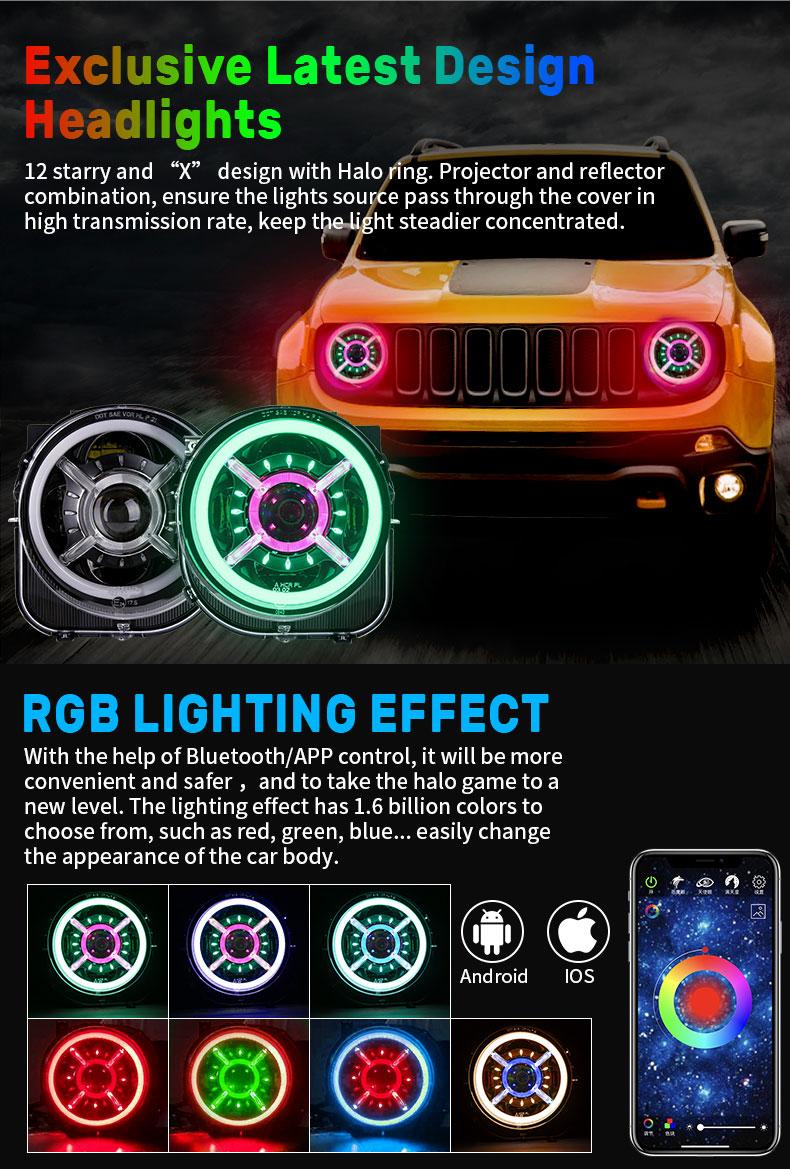RGB Jeep ਰੇਨੇਗੇਡ ਹੈਲੋ ਹੈੱਡਲਾਈਟਸ ਡਿਜ਼ਾਈਨ